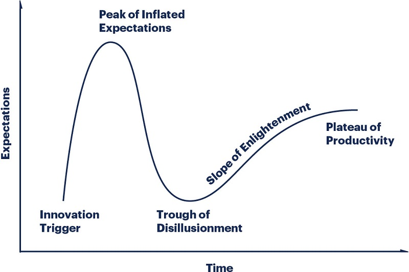 hype_cycle1.jpg